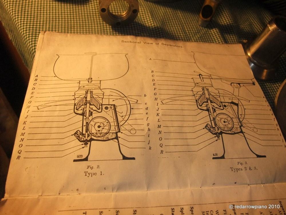 medium resolution of  alfa laval cream separator instruction manual diagram by ken k smith