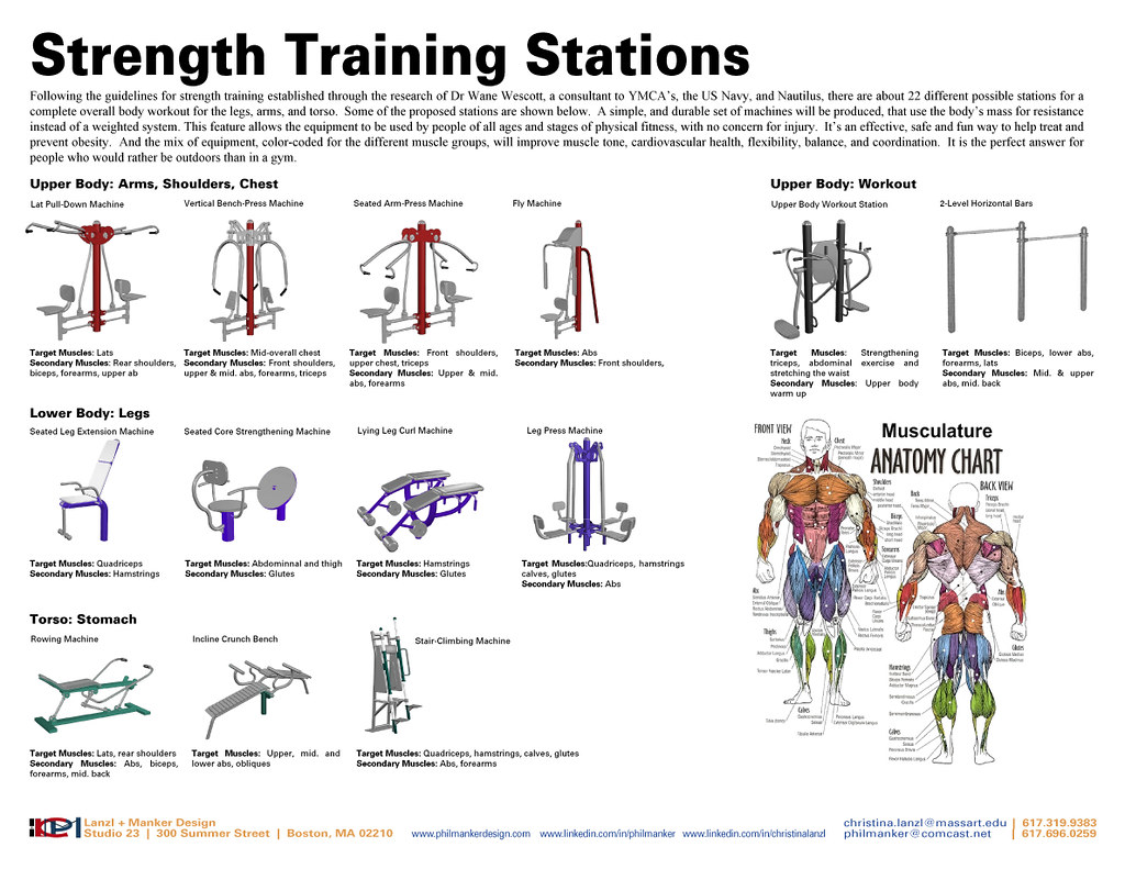Strength Training Circuit-2 | Details of some of the possibl… | Flickr