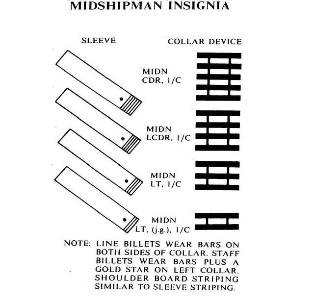 Merchant Marine Academy Midshipman Insignia (plate 2