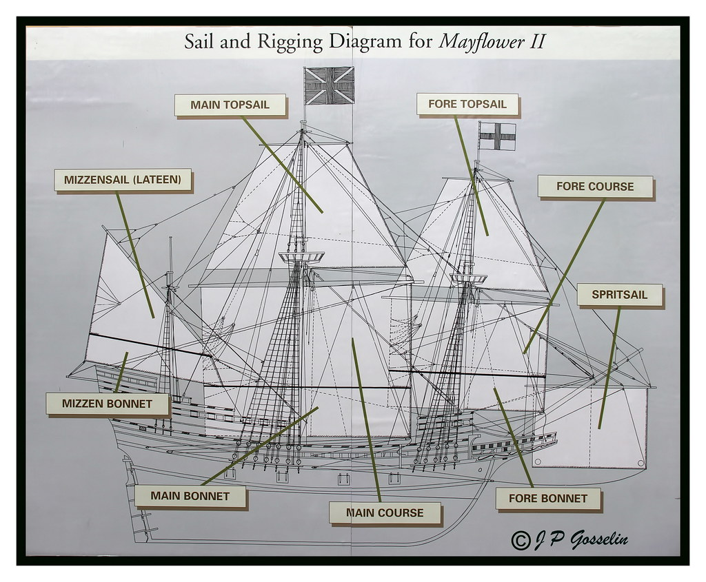 sailing ship sail diagram how many four sided figures are in this and rigging mayflower ii p