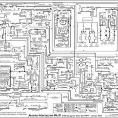 Jensen Wiring Diagram 3 Battery Rv Interceptor Iii H Series Sandro Menzel Flickr By Smenzel