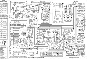 Jensen Interceptor III HSeries Wiring Diagram | Sandro