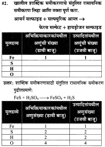 maharastra-board-class-10-solutions-science-technology-magic-chemical-reactions-65