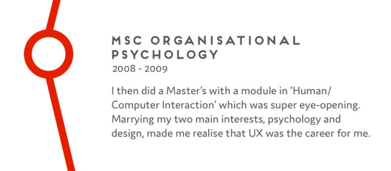 Msc Organisational Psychology