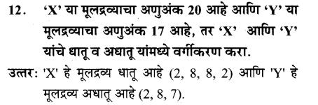 maharastra-board-class-10-solutions-science-technology-understanding-metals-non-metals-87