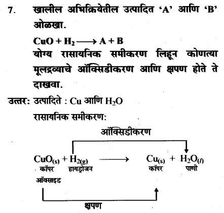 maharastra-board-class-10-solutions-science-technology-magic-chemical-reactions-85