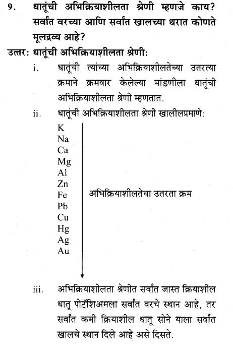 maharastra-board-class-10-solutions-science-technology-understanding-metals-non-metals-12