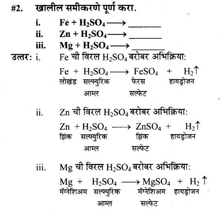 maharastra-board-class-10-solutions-science-technology-understanding-metals-non-metals-70