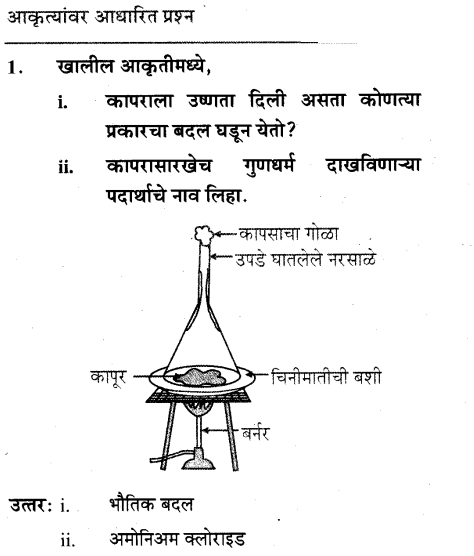 maharastra-board-class-10-solutions-science-technology-magic-chemical-reactions-62