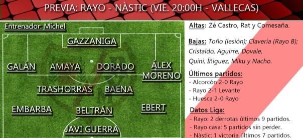 Rayo Nastic