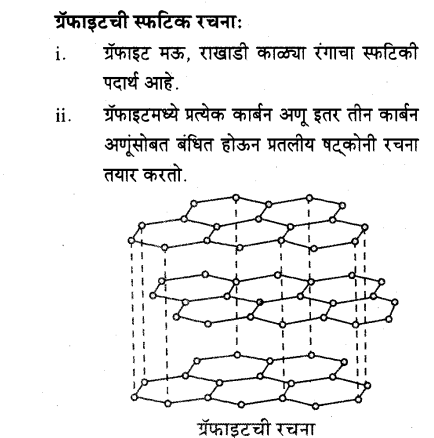 maharastra-board-class-10-solutions-science-technology-amazing-world-carbon-compounds-35
