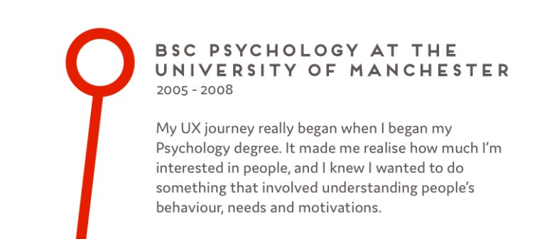 BSc Psychology at the University of Manchester