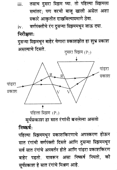 maharastra-board-class-10-solutions-science-technology-Wonders-Light-Part2-23