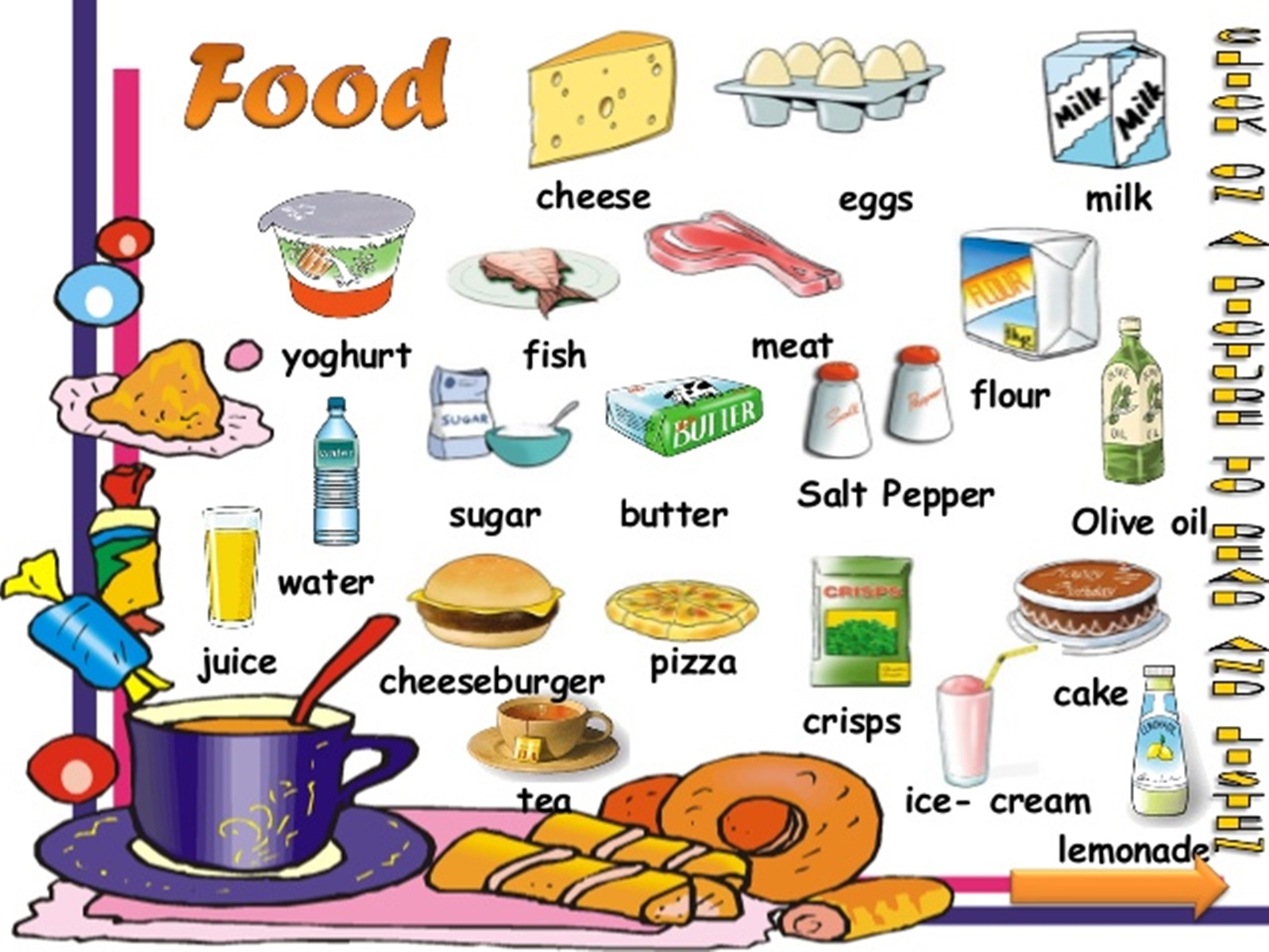 Food Vocabulary