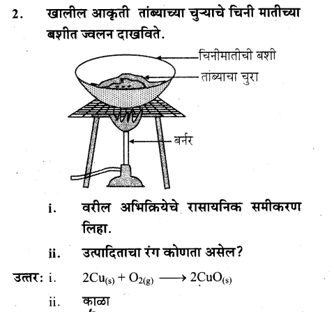 maharastra-board-class-10-solutions-science-technology-magic-chemical-reactions-63