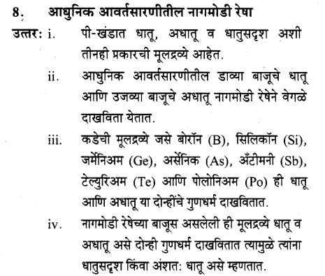 maharastra-board-class-10-solutions-science-technology-school-elements-49