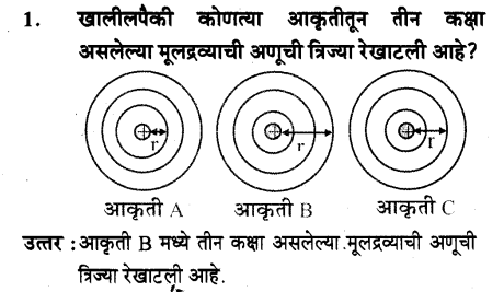 maharastra-board-class-10-solutions-science-technology-school-elements-73
