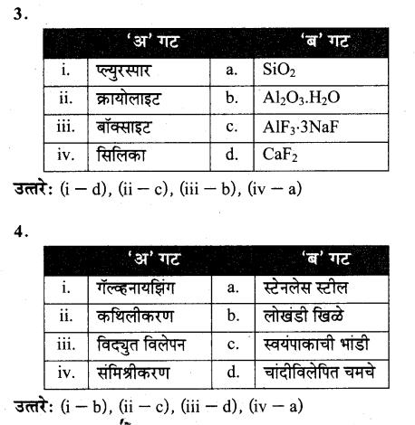maharastra-board-class-10-solutions-science-technology-understanding-metals-non-metals-65
