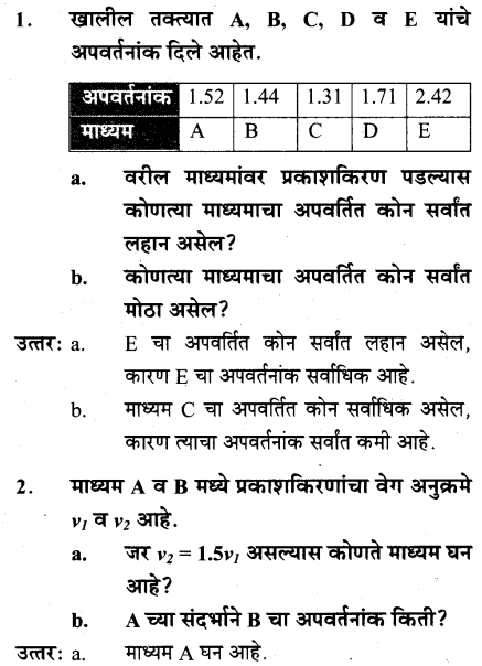 maharastra-board-class-10-solutions-science-technology-Wonders-Light-Part2-46