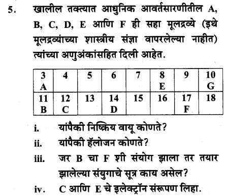 maharastra-board-class-10-solutions-science-technology-school-elements-75