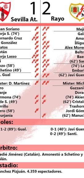 Ficha Sevilla Atlético - Rayo