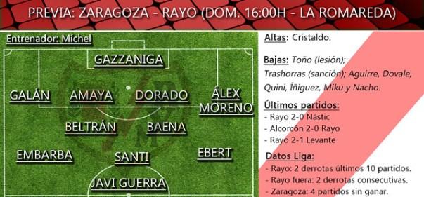 Zaragoza Rayo