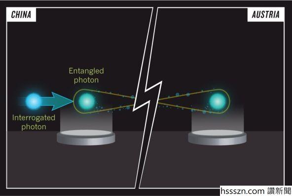 quantum–4_592_397