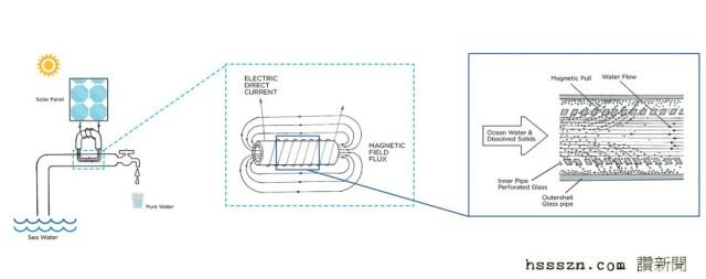 The-Pipe-Land-Art-Generator-Initiative-6-889x351
