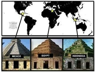 history pyramids