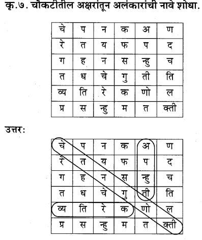 Maharashtra Board Class 10 Solutions for Marathi