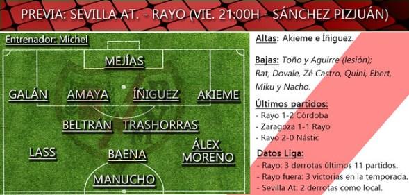 Previa Sevilla At - Rayo