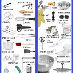 Essential Tools For The Kitchen Tile Floor Forum  Learn English Fluent Land