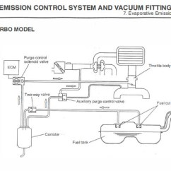 Subaru Vacuum Diagram Jayco Eagle Outback Wiring All Vaccum Lines On V5 V6 Wrx Nasioc This Image Has Been Resized Click Bar To View The Full Original Is Sized 1018x894