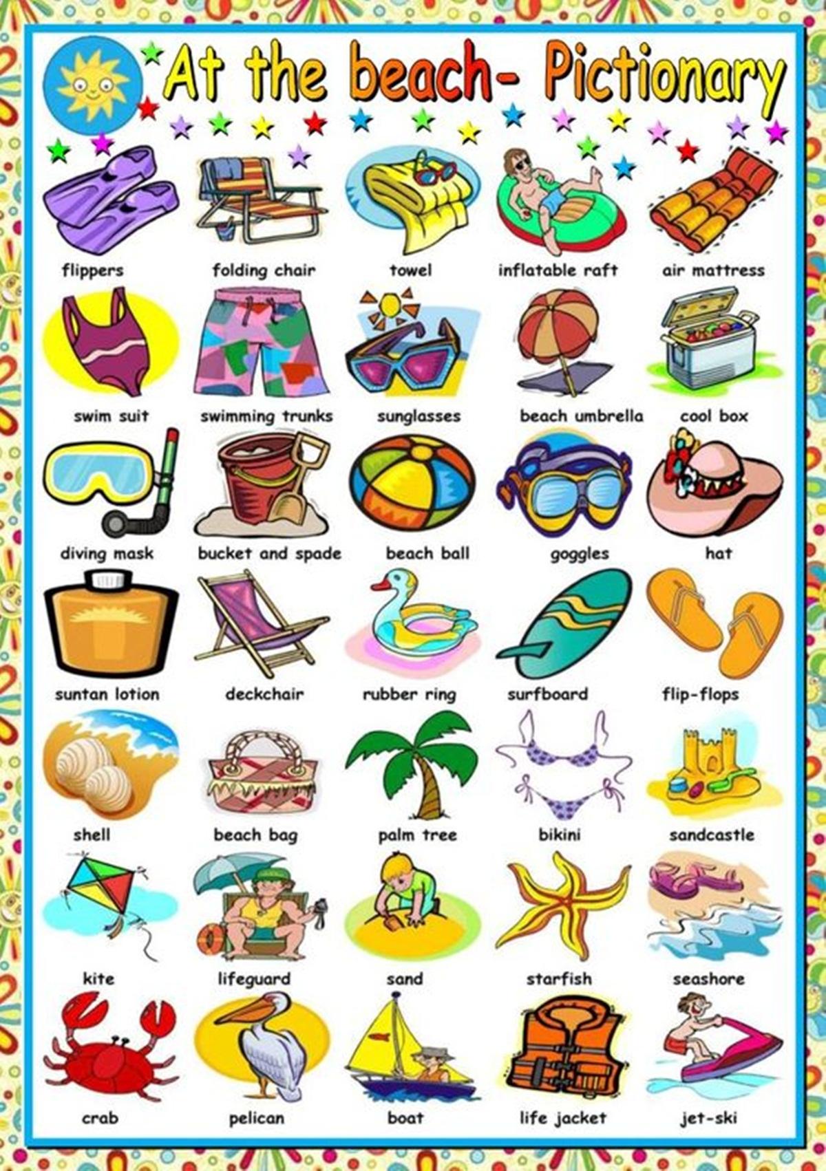 Forum English Vocabulary Fluent Land
