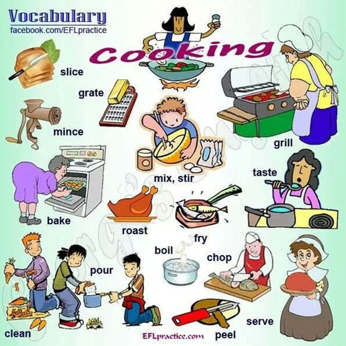 Vocabulary Cooking Verbs