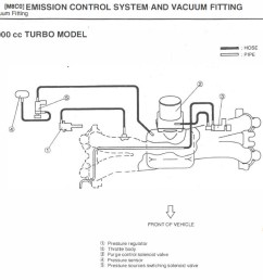 subaru wrx vacuum lines diagrams on engine parts diagram 2000 subaru subaru gc8 vacuum diagram wiring [ 1018 x 894 Pixel ]