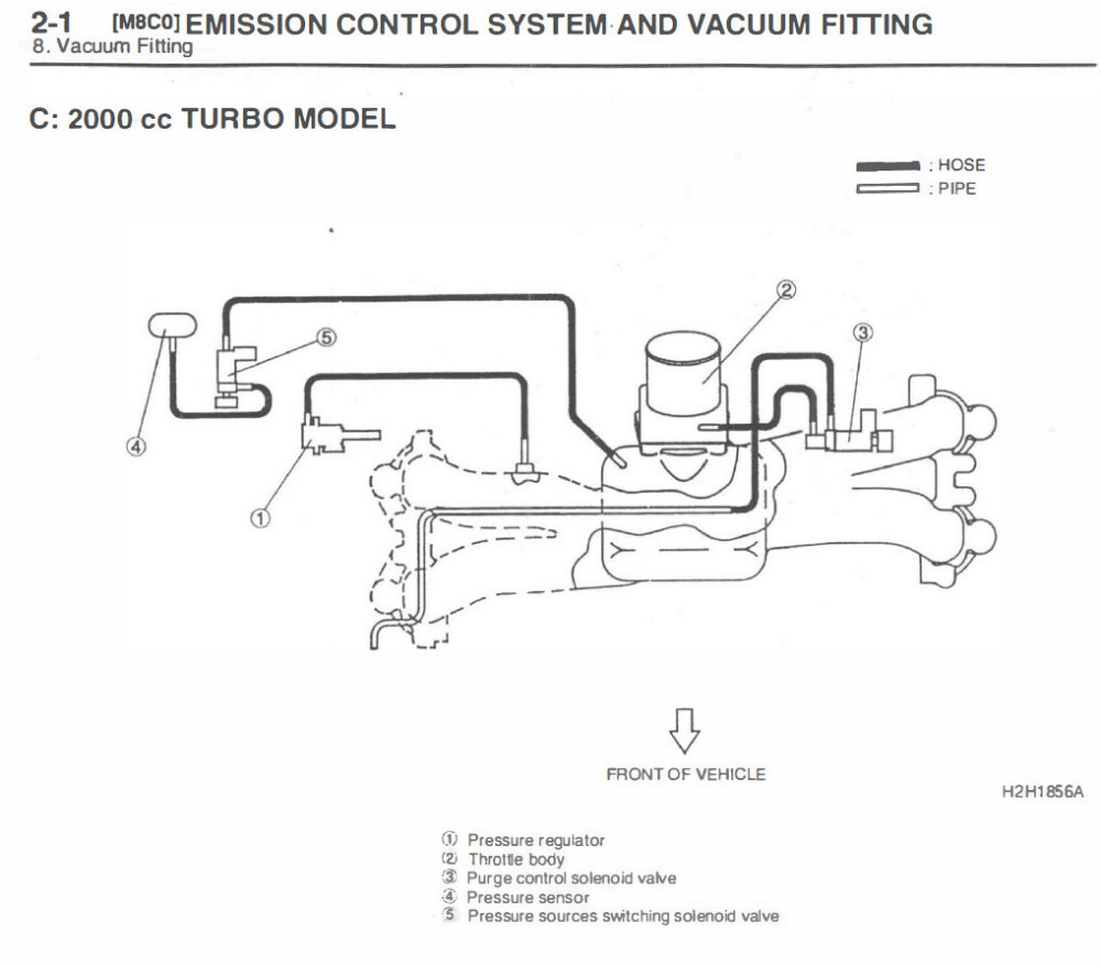 medium resolution of subaru wrx vacuum lines diagrams on engine parts diagram 2000 subaru subaru gc8 vacuum diagram wiring