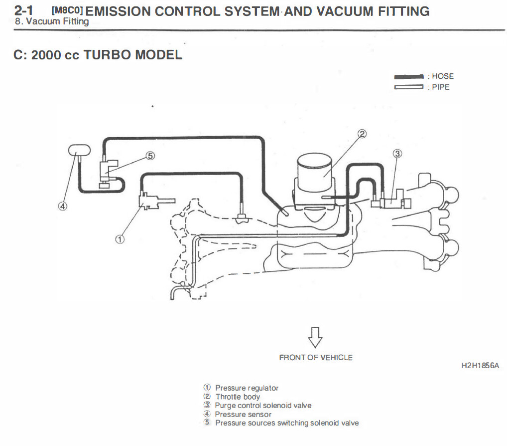 hight resolution of subaru wrx vacuum lines diagrams on engine parts diagram 2000 subaru subaru gc8 vacuum diagram wiring