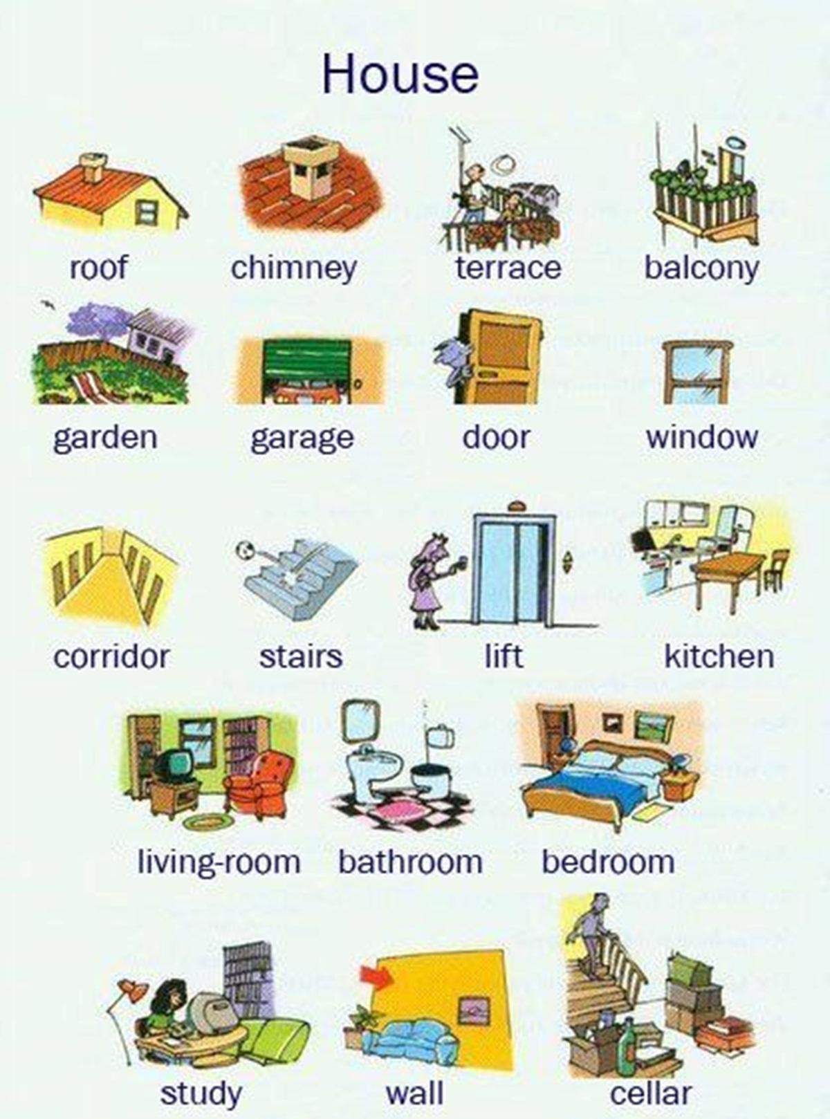 Vocabulary Around The House