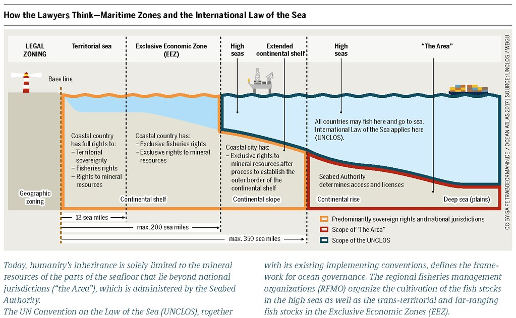 How the Lawyers Think  Maritime Zones and the Internation