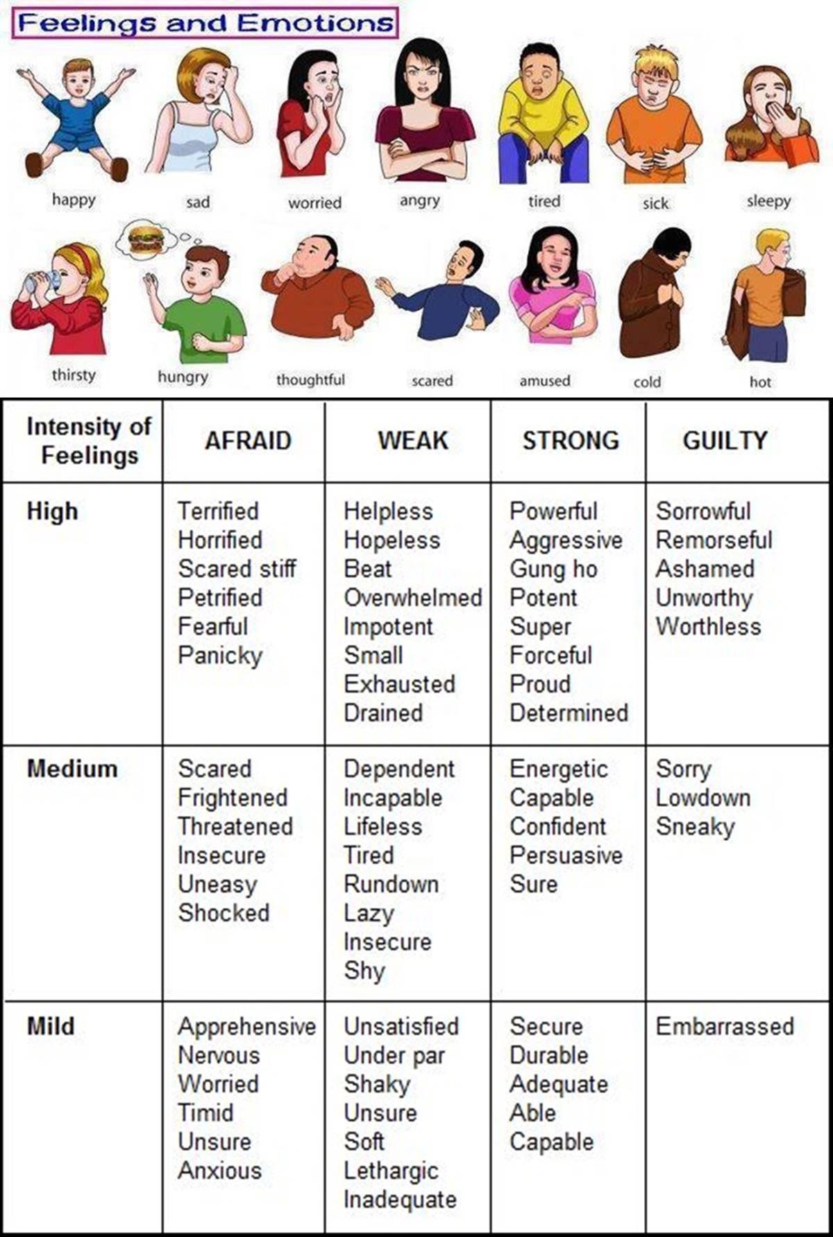 Adjectives Emotions Worksheet