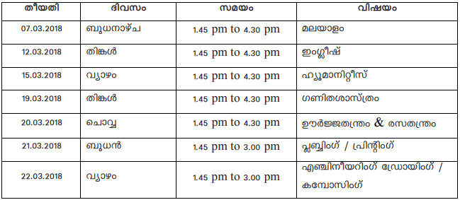 DHSE HSLC Time Table 2018, Kerala 12th (High School) Date Sheet 2018 PDF Download Free