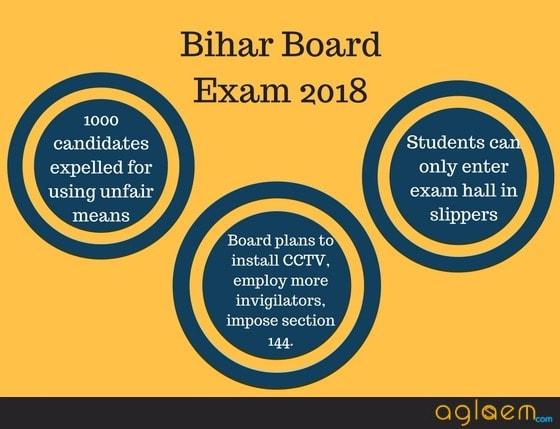 bihar-board-exam-2018