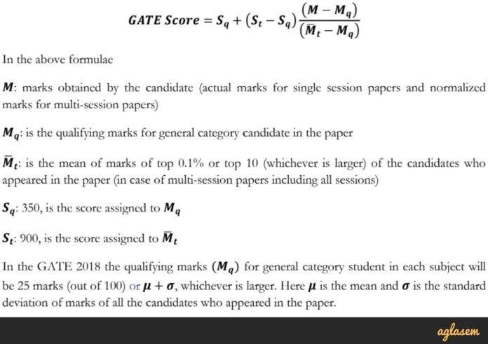 GATE 2018 Result