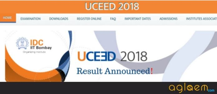 UCEED 2018 Result