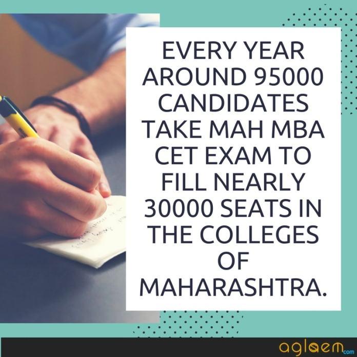 MBA CET 2020