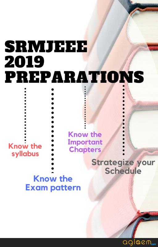jee advanced syllabus 2018 pdf download