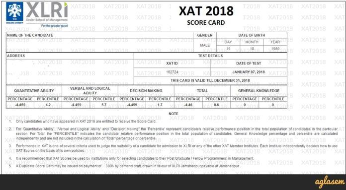 XAT 2018 Scorecard