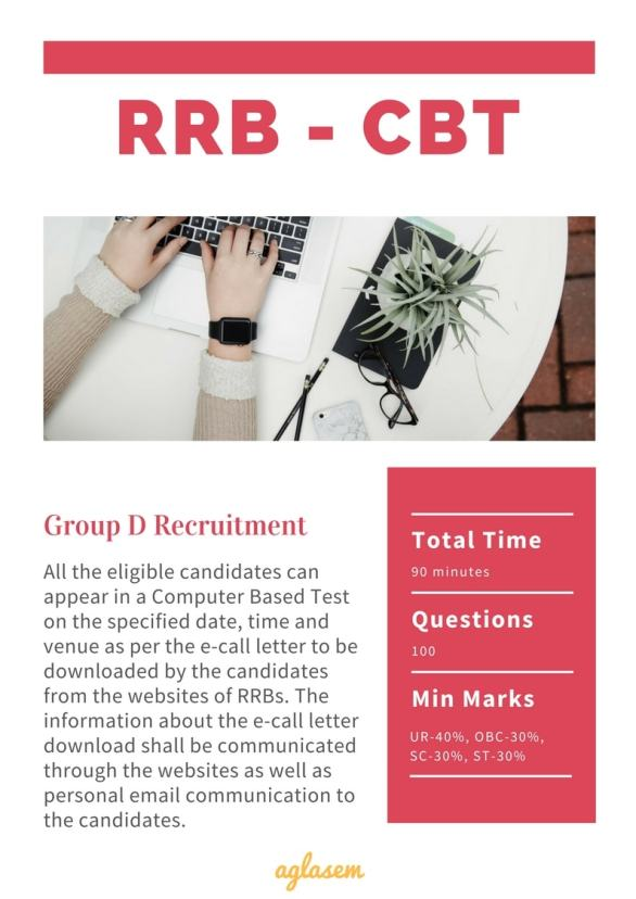 RRB Kolkata Group D Admit Card 2018 rrbkolkata.gov.in | RRB Admit Card 2018