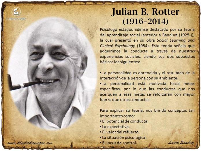 El Baúl de los Autores: Julian B. Rotter